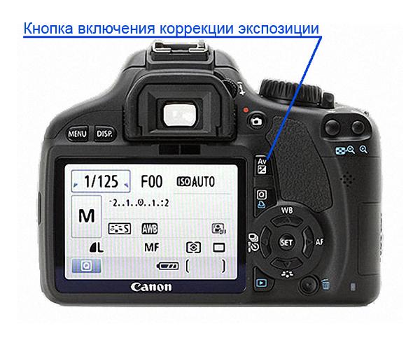 как работать с зеркальным фотоаппаратом, уроки работы с зеркальным фотоаппаратом, работа с зеркальным фотоаппаратом